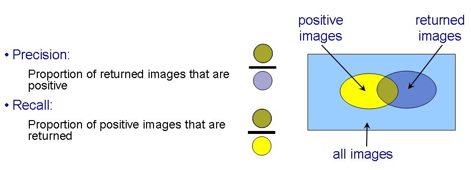 转一个图像检索的例子 - 黄药师 - 东邪