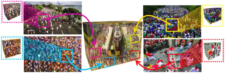 Crowd Analysis — Mikel Rodriguez