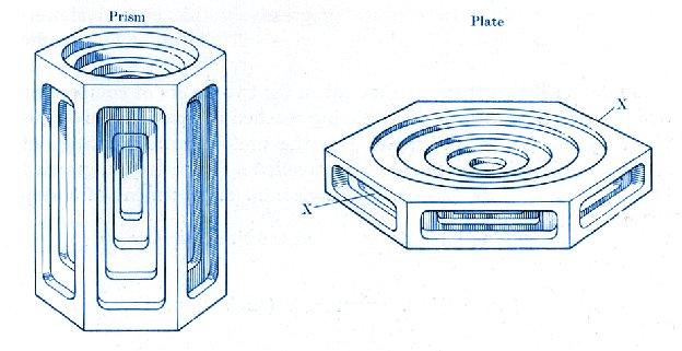 poids hexagonaux en fonte